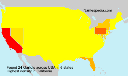 Surname Garfolo in USA