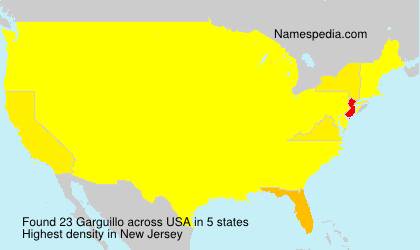 Surname Garguillo in USA