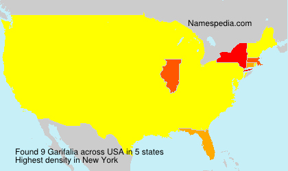 Surname Garifalia in USA