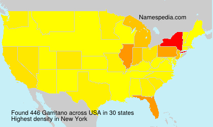 Surname Garritano in USA