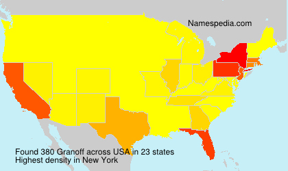 Surname Granoff in USA