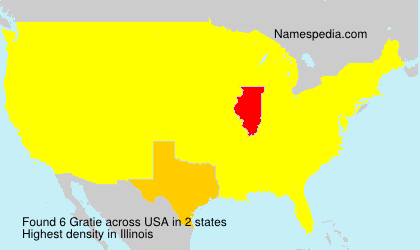 Surname Gratie in USA