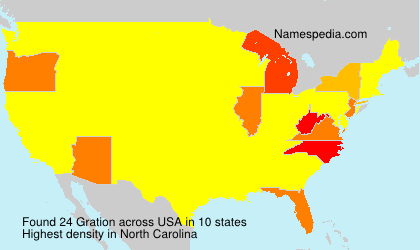 Surname Gration in USA