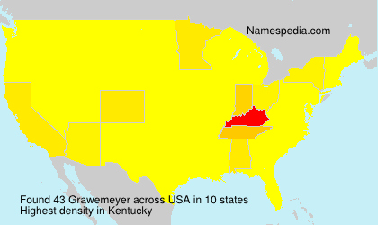 Surname Grawemeyer in USA