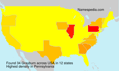 Surname Grayburn in USA