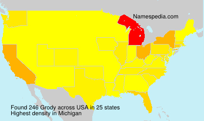 Surname Grody in USA