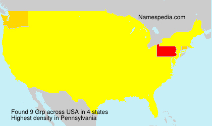 Surname Grp in USA