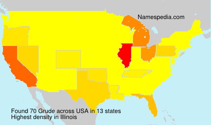 Surname Grude in USA