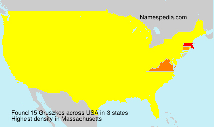Surname Gruszkos in USA