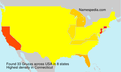 Surname Gruzas in USA