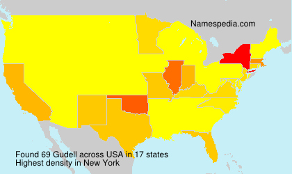 Surname Gudell in USA