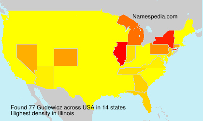 Surname Gudewicz in USA
