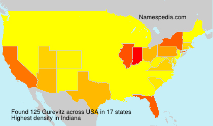 Surname Gurevitz in USA