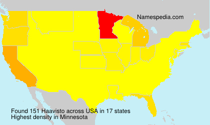 Surname Haavisto in USA