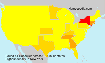 Surname Habacker in USA