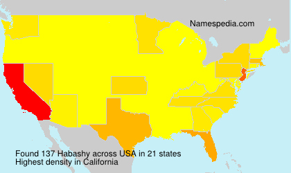 Surname Habashy in USA