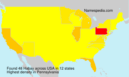 Surname Habay in USA