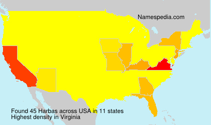 Surname Harbas in USA