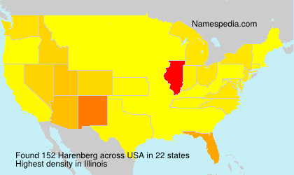 Surname Harenberg in USA