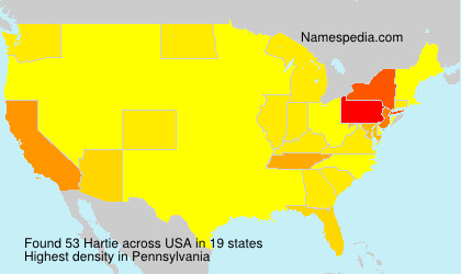 Surname Hartie in USA