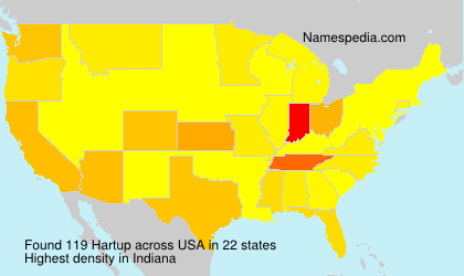 Surname Hartup in USA