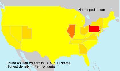 Surname Haruch in USA