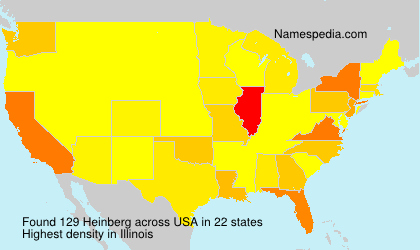 Surname Heinberg in USA