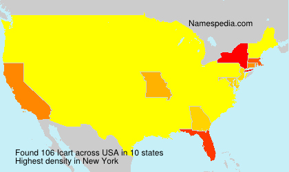 Surname Icart in USA