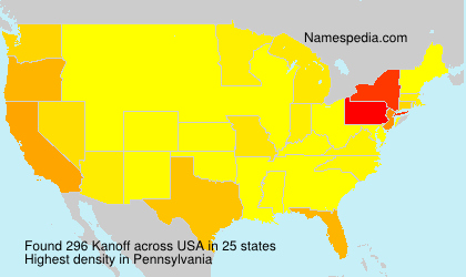 Surname Kanoff in USA