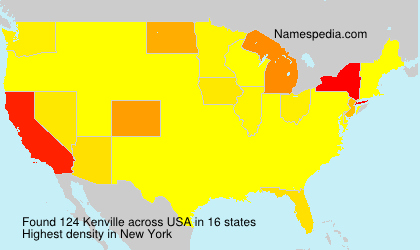 Surname Kenville in USA