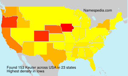 Surname Keuter in USA