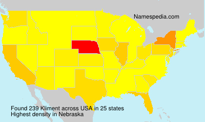 Surname Kliment in USA