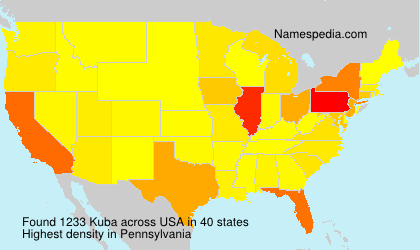 Surname Kuba in USA