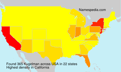 Surname Kugelman in USA