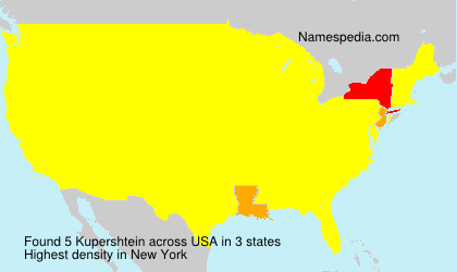 Surname Kupershtein in USA