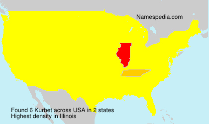 Surname Kurbet in USA