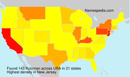 Surname Kutzman in USA