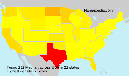 Surname Machart in USA