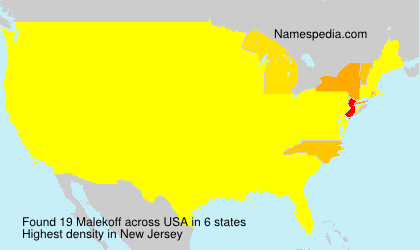 Surname Malekoff in USA