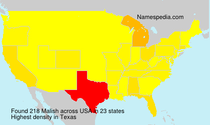 Surname Malish in USA
