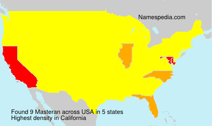 Surname Masteran in USA