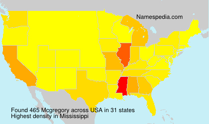 Surname Mcgregory in USA