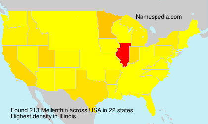 Surname Mellenthin in USA