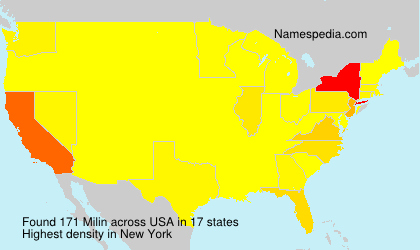 Surname Milin in USA