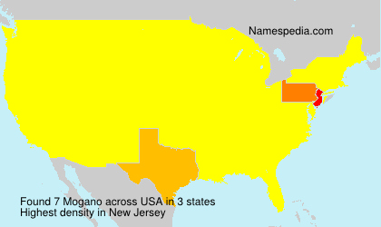 Surname Mogano in USA