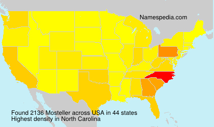 Surname Mosteller in USA