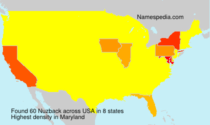 Surname Nuzback in USA