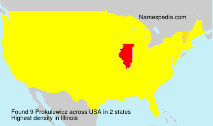 Surname Prokulewicz in USA