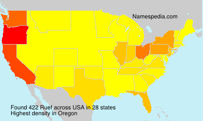 Surname Ruef in USA