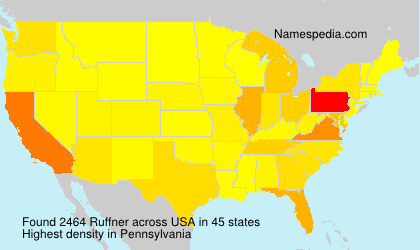 Surname Ruffner in USA